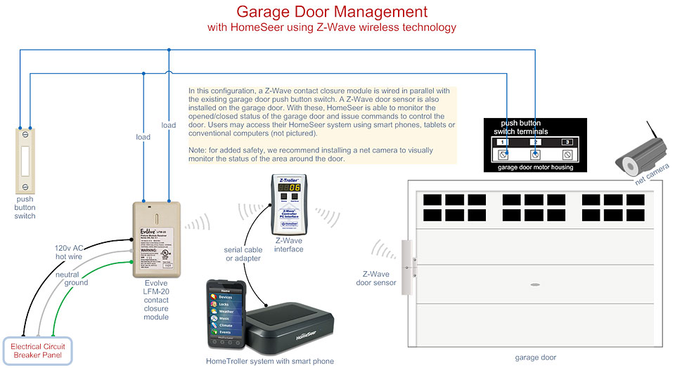 garage door management garage door opener homeseer message board  at fashall.co